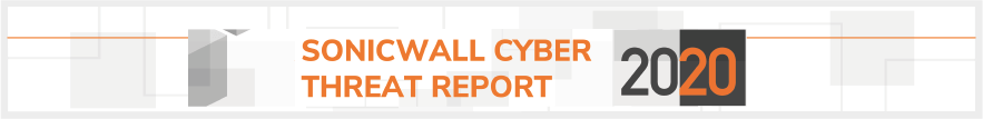SonicWall Cyber Threat Report